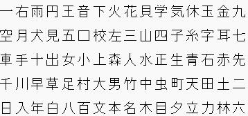 Diese 80 Kanji bekommen japanische Schüler bereits in der ersten Klasse beigebracht. Also ein Kinderspiel, oder?