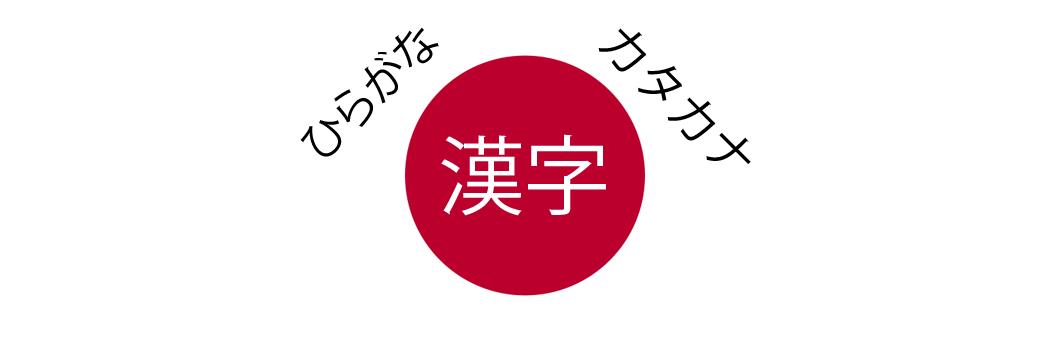 Das Japanische Schriftsystem: Irrsinn oder Geniestreich?